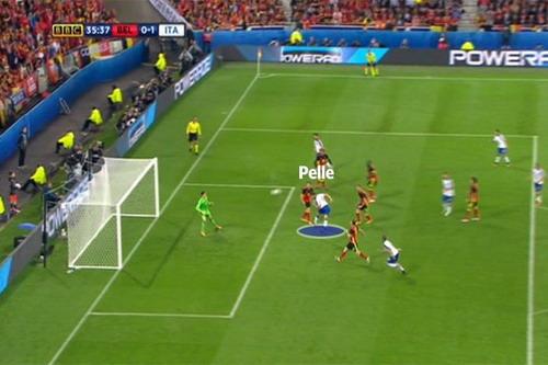Graziano Pelle suýt khiến trận đấu hạ màn từ phút 34
