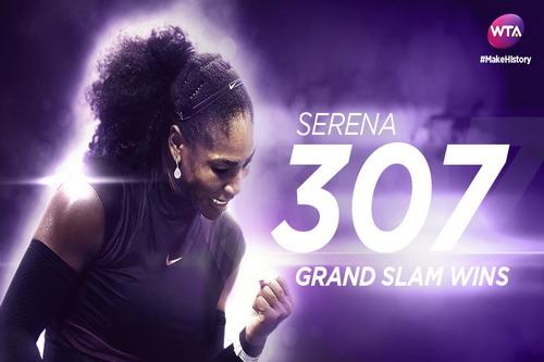 Serena Williams vươn tới kỷ lục mới về số trận thắng