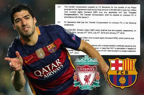 Bản hợp đồng của Luis Suarez bị tiết lộ