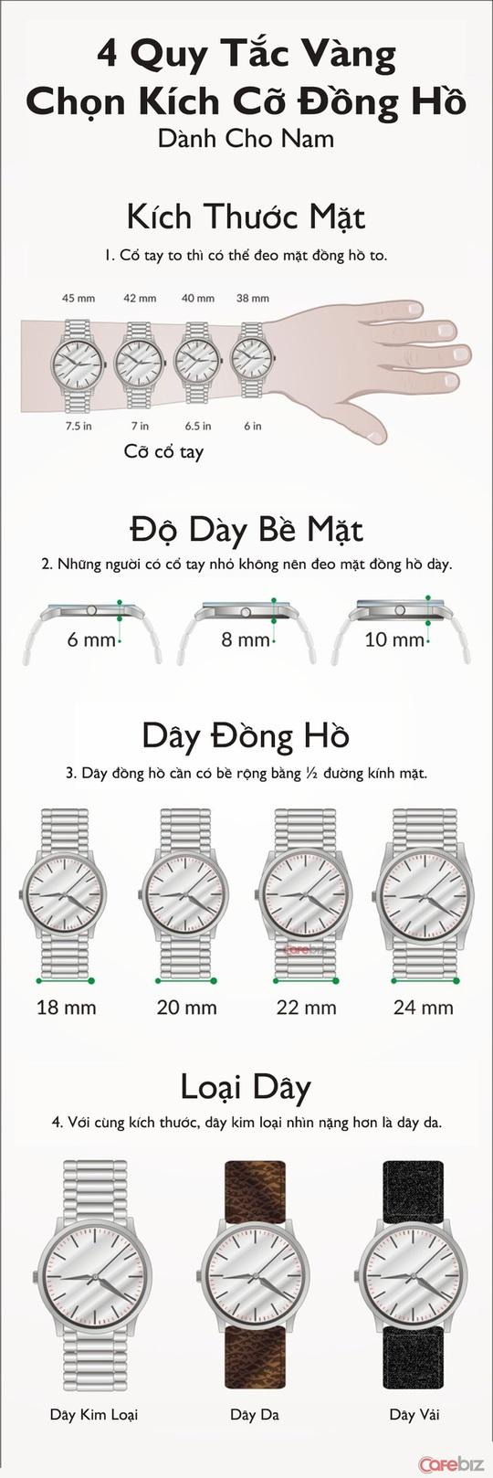 4 quy tắc chọn kích thước đồng hồ dành cho nam