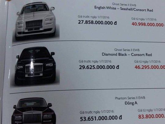 Bảng giá trước và sau ngày 1-7 của một số dòng xe Rolls-Royce chính hãng ở Việt Nam.