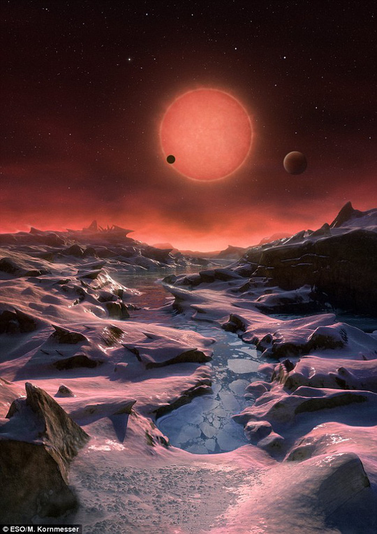 Các nhà khoa học đang xác định xem liệu những hành tinh này có thể sống được hay không. Ảnh: