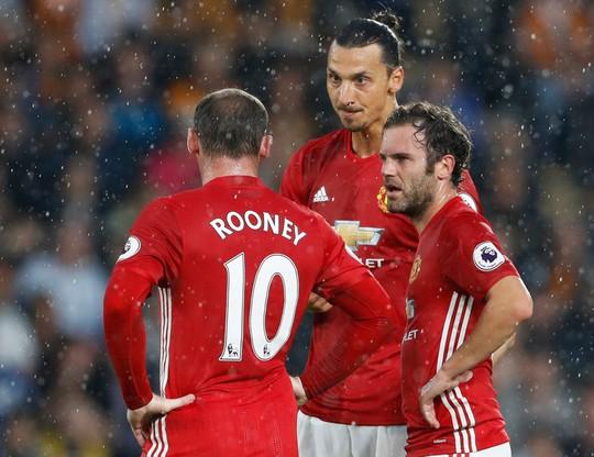 M.U có đội hình đắt giá nhất Giải Ngoại hạng Anh