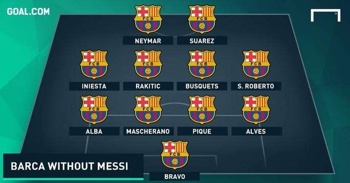 "El Clasico: Benitez củng cố nội bộ, Enrique ""giấu kỹ"" Messi"