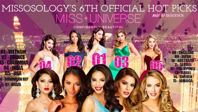Danh sách dự đoán tốp 5 của Missosology, trong đó Phạm Hương là ứng viên số 1 cho ngôi vị Hoa hậu Hoàn vũ 2015 Ảnh: MISSOSOLOGY
