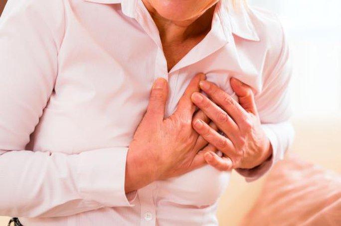 Bác sĩ cần lưu ý bệnh nhân tim mạch về rủi ro tiềm năng, tác dụng phụ của các loại thuốc chống rối loạn cương dương, thuốc trợ tim...