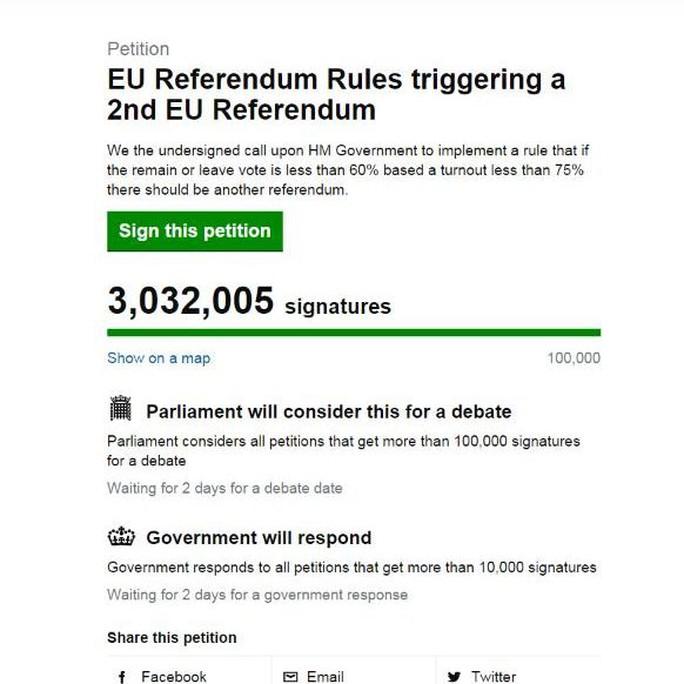 Bản kiến nghị đã thu hút hơn 3 triệu chữ ký chỉ trong một vài ngày. Ảnh: TELEGRAPH