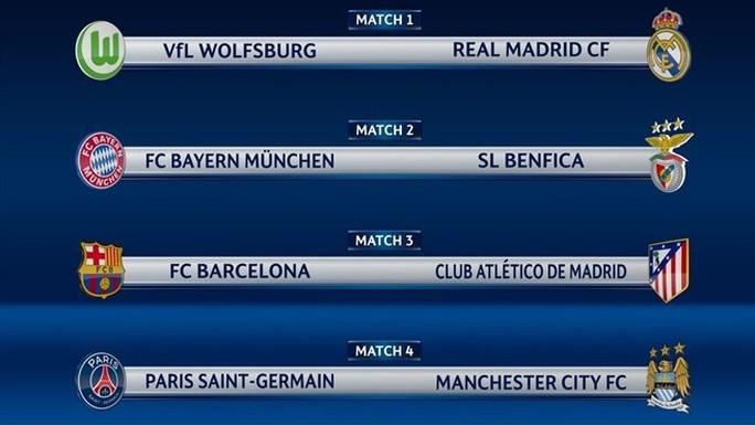 Kết quả bốc thăm vòng tứ kết Champions League