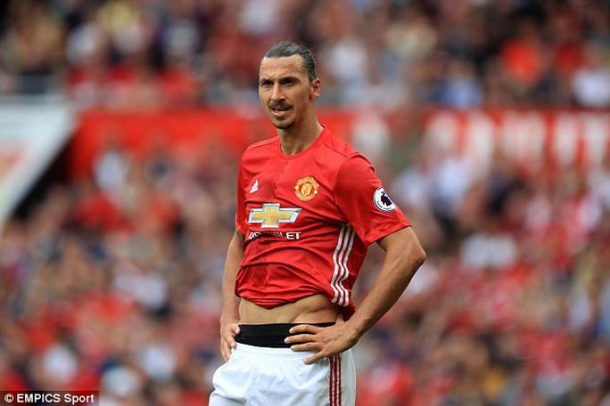 Ibrahimovic đến M.U theo dạng chuyển nhượng tự do nhưng CB phải trả lương 200.000 bảng Anh/tuần.