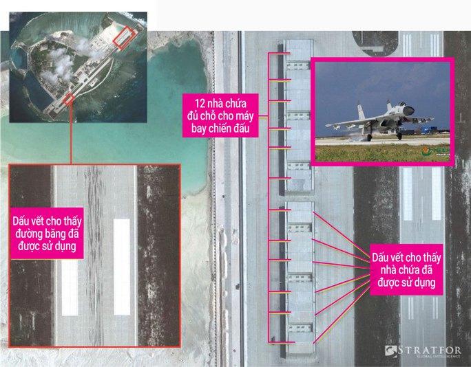 Ảnh lớn: Đường băng và nhà chứa máy bay trên đảo Phú Lâm Ảnh: STRATFOR Ảnh nhỏ: Máy bay chiến đấu Shenyang J-11 Ảnh: NEWS.COM.AU