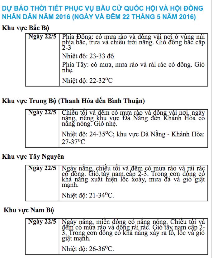 Ngày bầu cử tại TPHCM sẽ có mưa vào buổi chiều