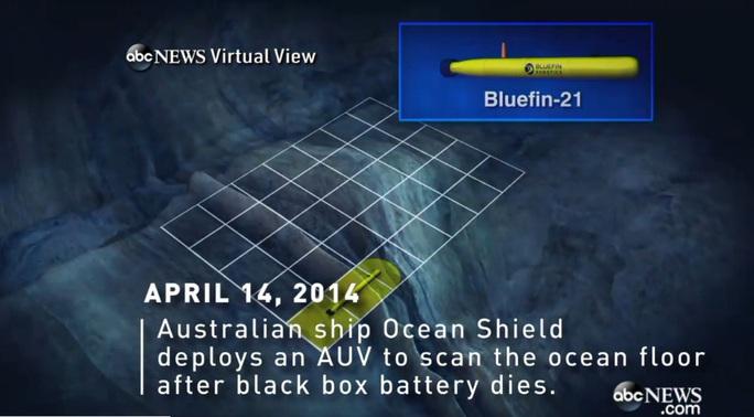 Ảnh minh họa công tác rà quét đáy biển của đội ngũ chuyên gia Úc. Nguồn: ABCNews