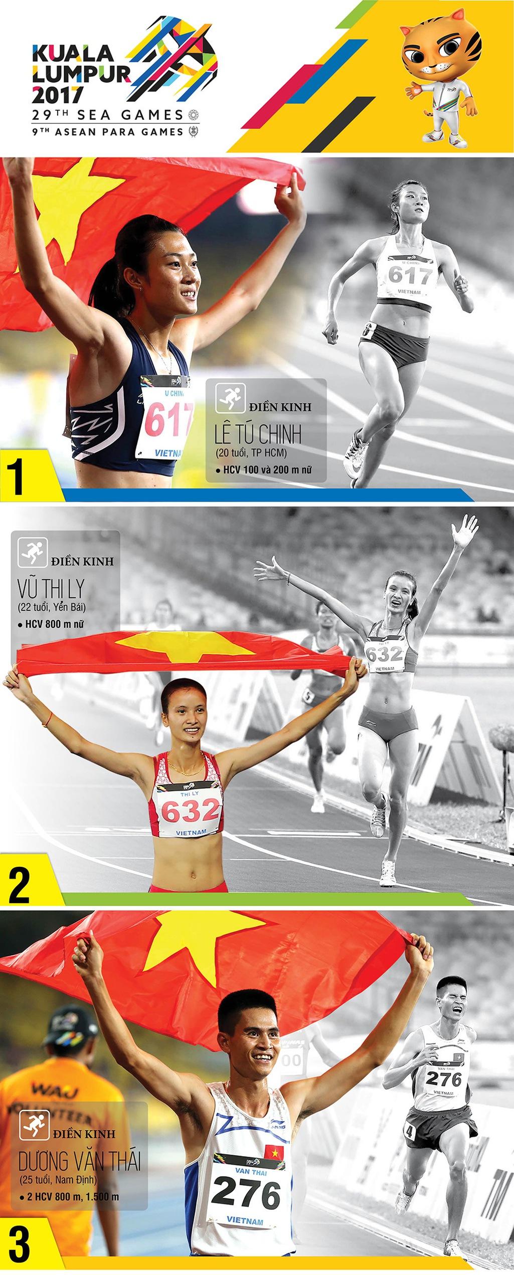 Rạng danh Việt Nam tại đấu trường SEA Games 29 - Ảnh 1.