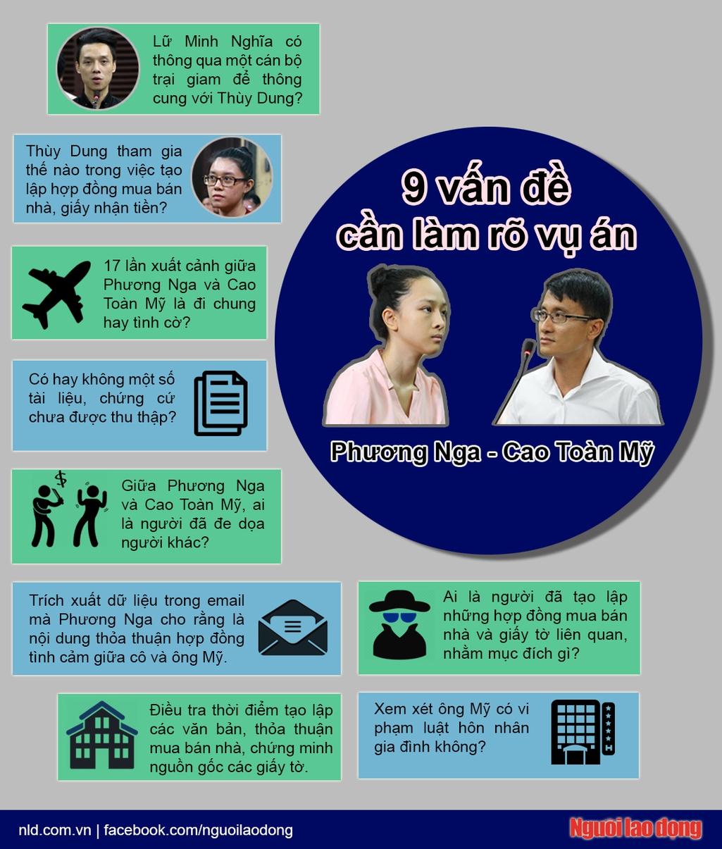 Infographic: Hoa hậu Phương Nga và tiền lệ hiếm có trong tố tụng - Ảnh 1.