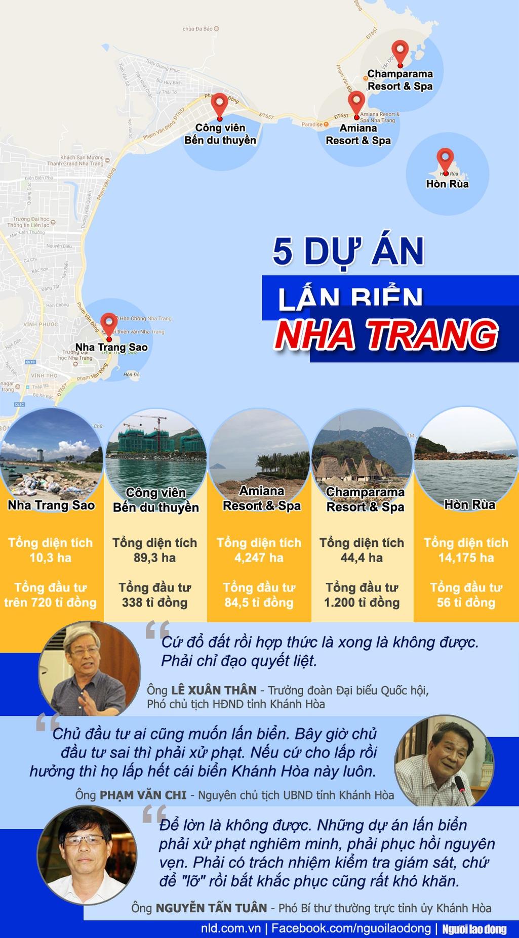 [Infographic] Toàn cảnh 5 dự án lấn vịnh Nha Trang - Ảnh 1.