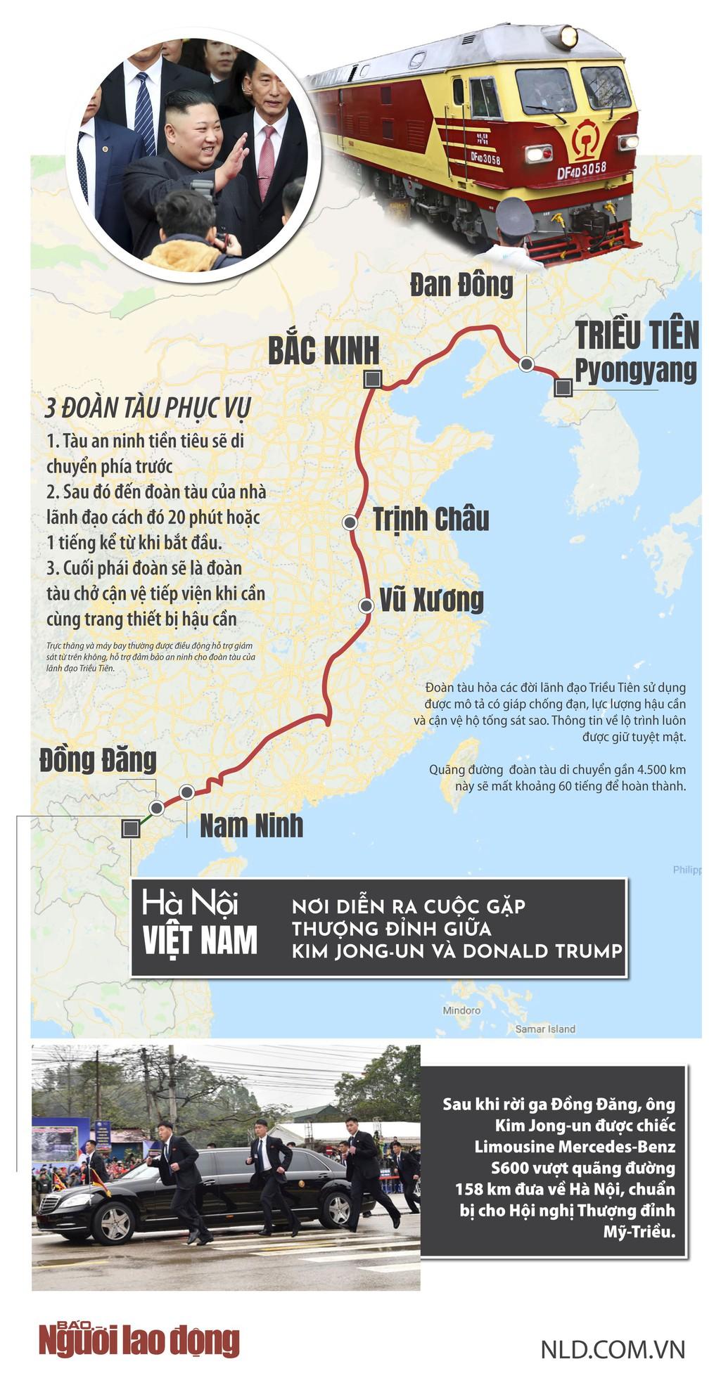 [Infographic] - Cận cảnh hành trình của Chủ tịch Triều Tiên Kim Jong-un đến Việt Nam - Ảnh 1.