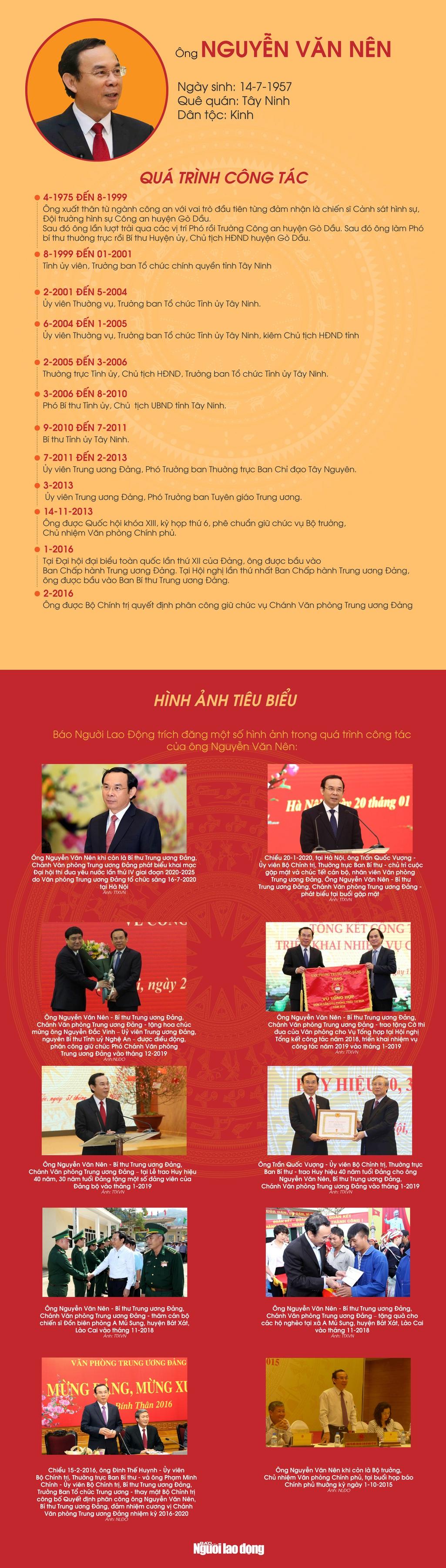 Ông Nguyễn Văn Nên và quá trình công tác hơn 45 năm - Ảnh 1.