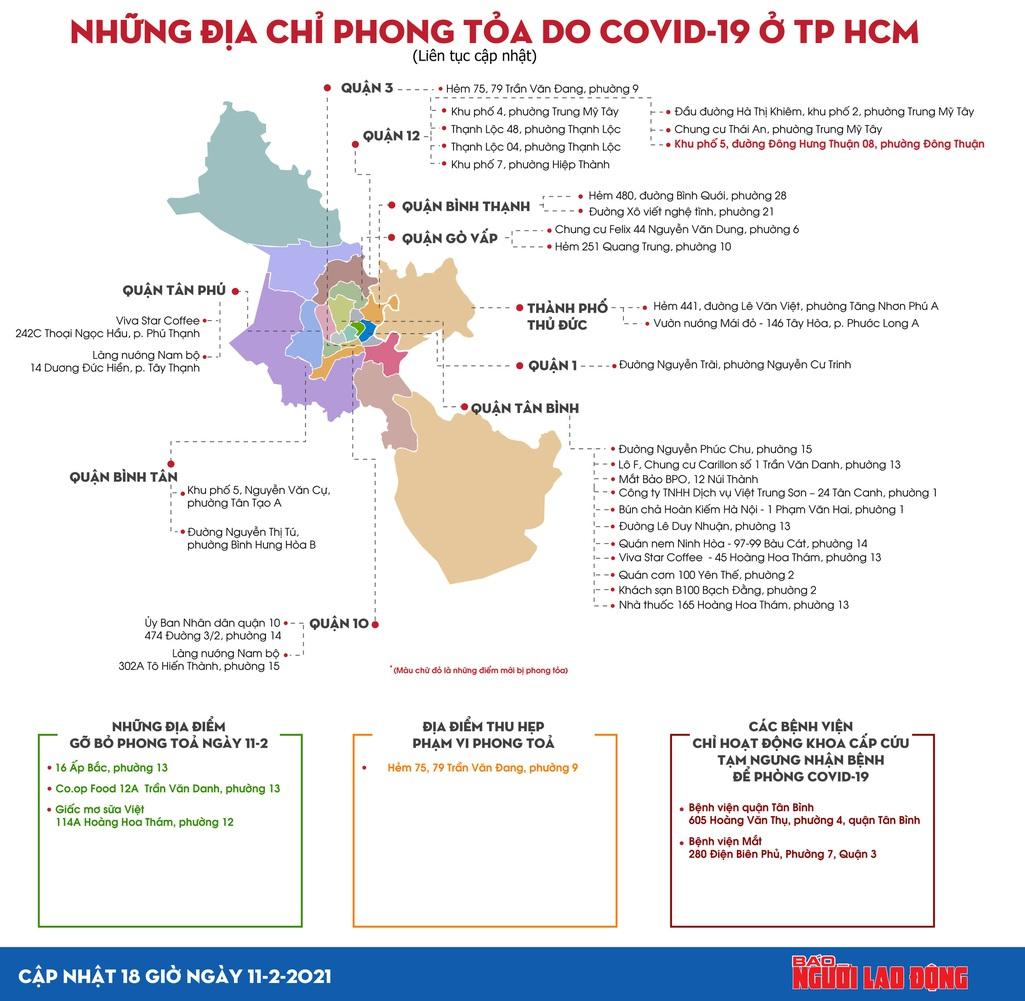 TP HCM: 33 địa điểm còn bị phong tỏa, 2 bệnh viện tạm ngưng nhận bệnh - Ảnh 1.
