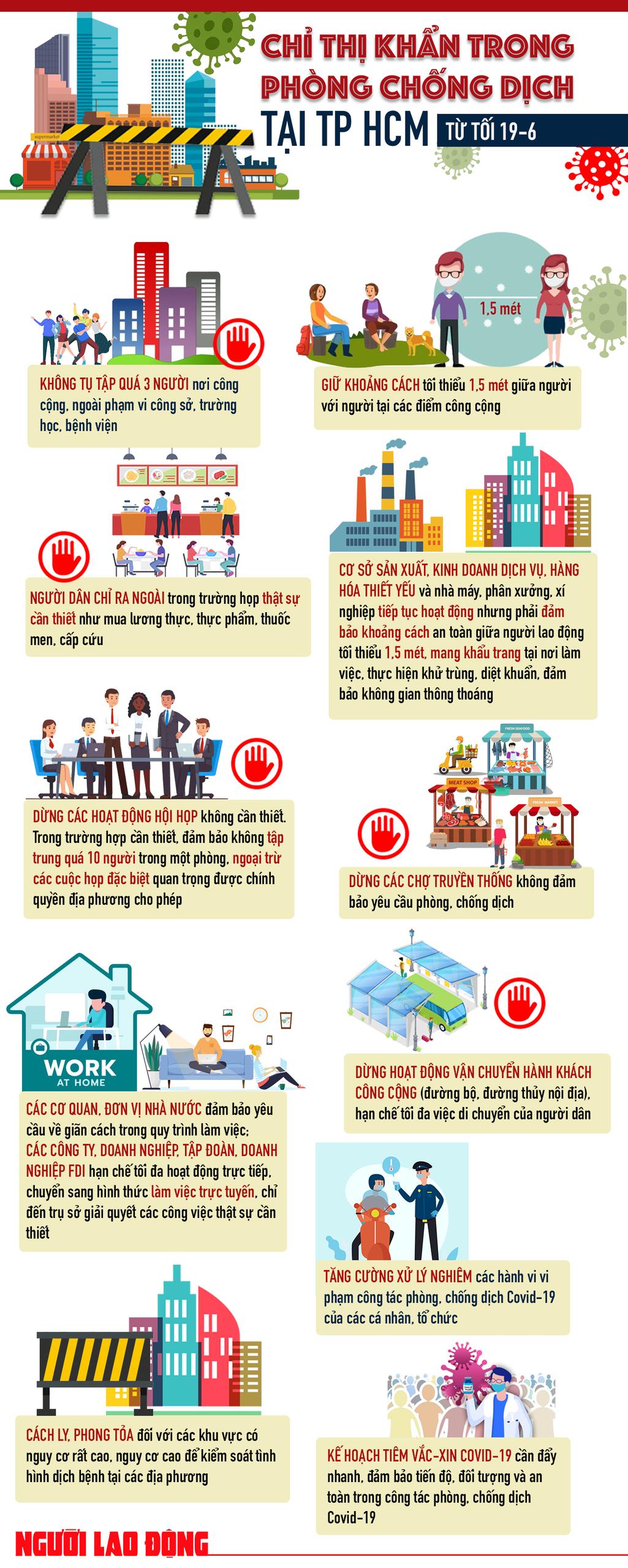 Chỉ thị 10 của TP HCM quy định những gì mà người dân cần phải biết?  - Ảnh 1.