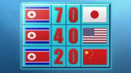 Bảng tỉ số giữa Triều Tiên và Nhật , Mỹ, Trung Quốc. Ảnh: Youtube