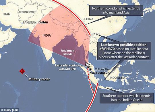 2 hành lang bay (màu đỏ) mà MH370 có thể bay theo. Nguồn: Daily Mail