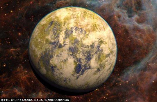 Gliese 832c - hành tinh được xem là giống trái đất nhất - tính đến thời điểm này