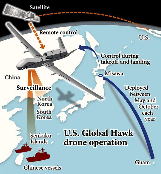 Máy bay Global Hawk sẽ được dùng để giám sát tàu Trung Quốc ở biển Đông. Ảnh:The Yomiuri Shimbun