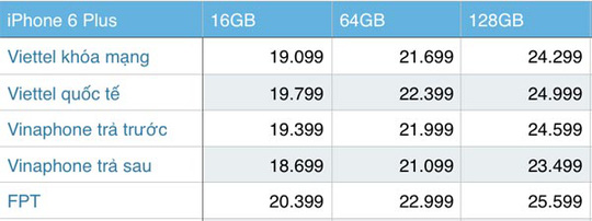 Giá bán iPhoen 6 Plus