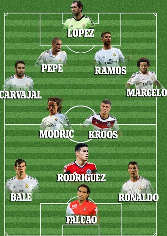 """Đội hình dự kiến """"siêu khủng"""" của Real Madrid"""