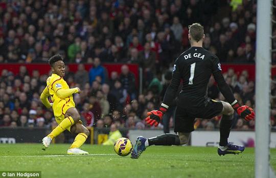 De Gea làm nản lòng tiền đạo Sterling của Liverpool