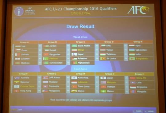 Việt Nam đối đầu Nhật Bản, Malaysia ở Giải U23 châu Á