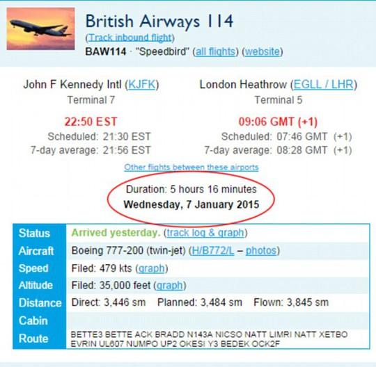 Chiếc Boeing 777-200 chỉ mất 5 giờ 16 phút để tới đích. Ảnh: Daily Mail