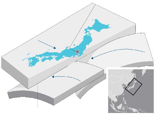 """Nhật Bản đang bước vào thời kỳ """"nguy hiểm"""" do vỏ Trái Đất thay đổi. Ảnh: The Guardian"""
