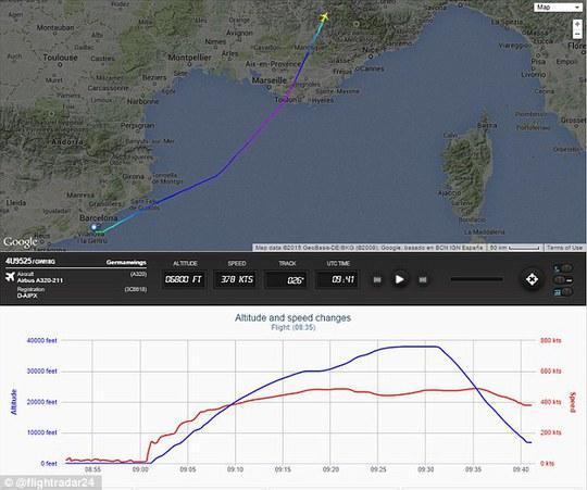 Đồ họa đường bay của 4U9525 và cú hạ độ cao choáng váng. Nguồn: FlightRadar24