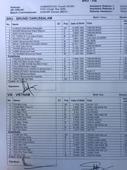 Danh sách đăng ký của 2 đội