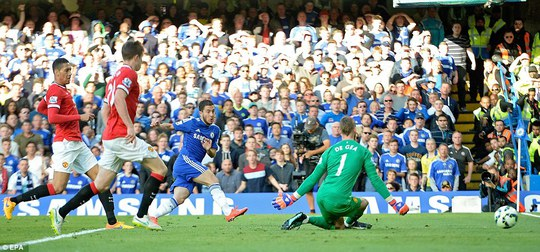 Hazard trong một pha phá lưới M.U