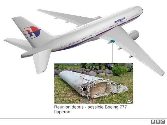 Mảnh vỡ nhiều khả năng là phần cánh của máy bay Boeing 777. Ảnh: BBC, AP