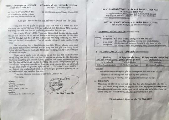 Công văn yêu cầu hỗ trợ kiểm tra các cơ sở không nộp phí quyền tác giả âm nhạc