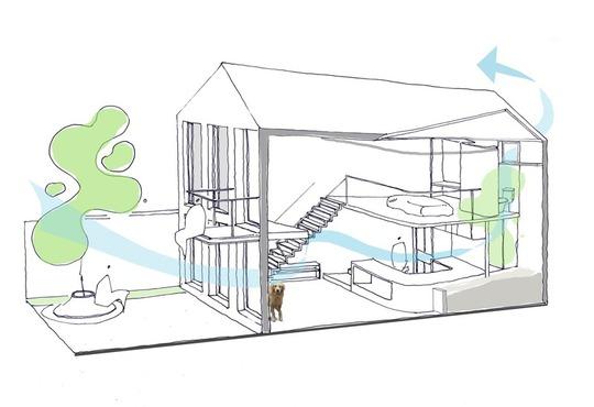 Sơ đồ kiến trúc ngôi nhà