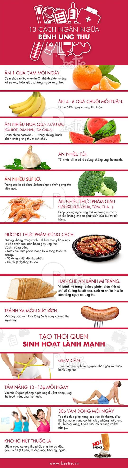 13 quy tắc ăn uống giúp bạn tránh khỏi ung thư