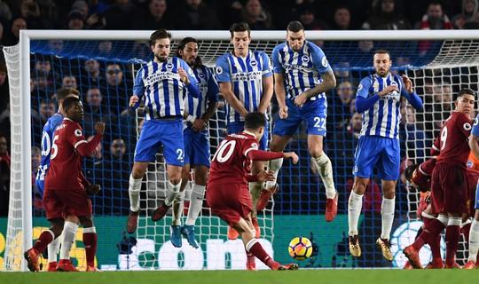 HLV Klopp lo ngại Liverpool mất sức mới giành vé vòng 2 Champions League - Ảnh 1.