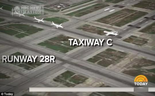 Máy bay Air Canada suýt hạ cánh trúng 4 máy bay - Ảnh 1.