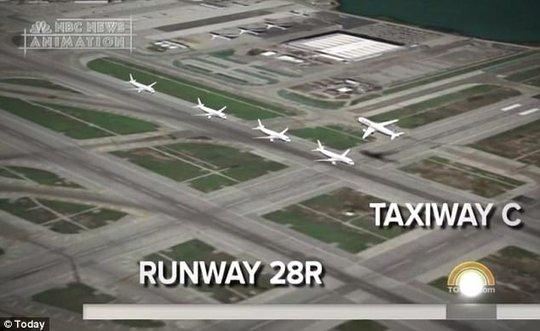 Máy bay Air Canada suýt hạ cánh trúng 4 máy bay - Ảnh 2.