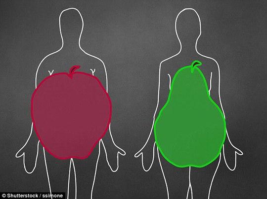Phụ nữ dáng quả táo dễ mắc dạng ung thư vú khó trị - Ảnh 1.