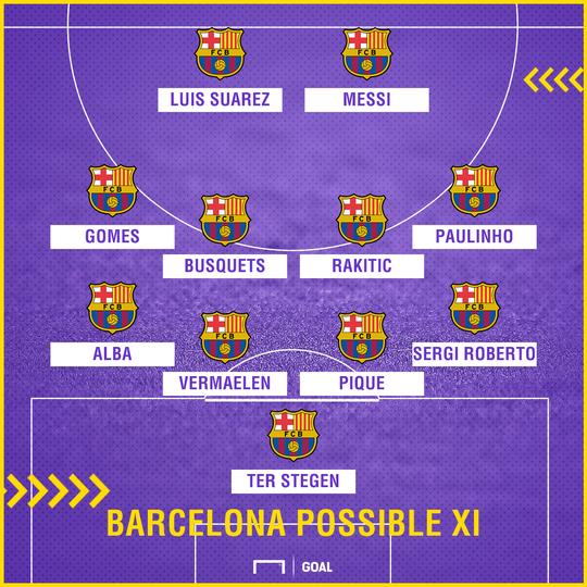 Villarreal khó ngăn được kỷ lục của Barcelona - Ảnh 2.