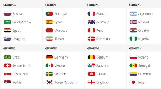 Những hình ảnh ấn tượng tại lễ bốc thăm World Cup 2018 - Ảnh 1.