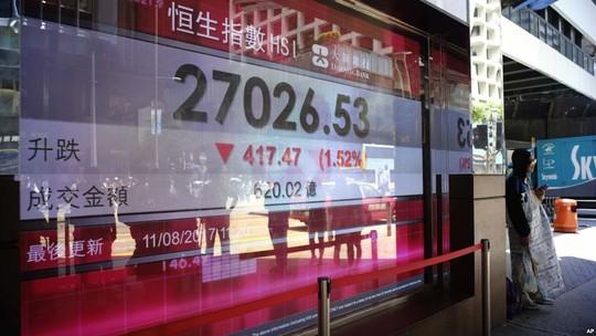 Căng thẳng Triều Tiên quét 1.000 tỉ USD khỏi thị trường chứng khoán - Ảnh 1.