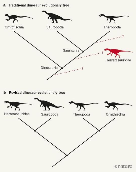2017: Năm của các quái thú kỷ Jura - Ảnh 2.