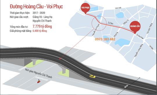Hà Nội thêm con đường đắt nhất hành tinh, đầu tư 7.779 tỉ đồng - Ảnh 2.