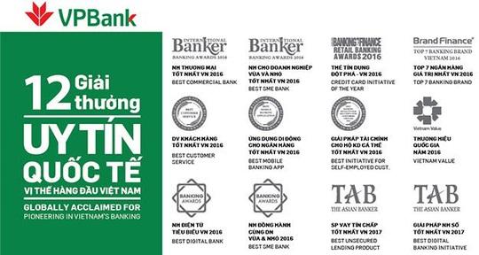 VPBank đạt 5.635 tỉ đồng lợi nhuận trong 9 tháng đầu năm - Ảnh 3.